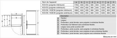 MCZ 00697610 356119 KGE36A140 fr FR 3